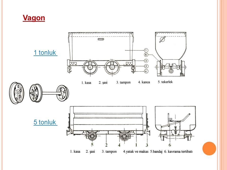 Vagon 1 tonluk 5 tonluk