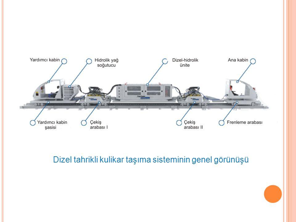 Dizel tahrikli kulikar taşıma sisteminin genel görünüşü