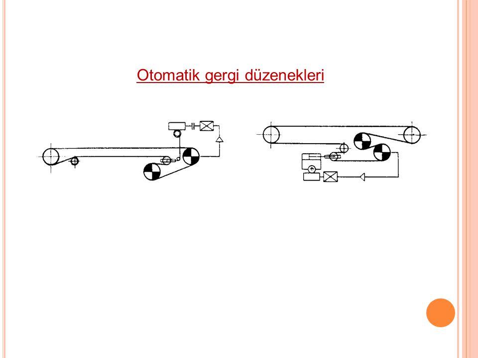 Otomatik gergi düzenekleri