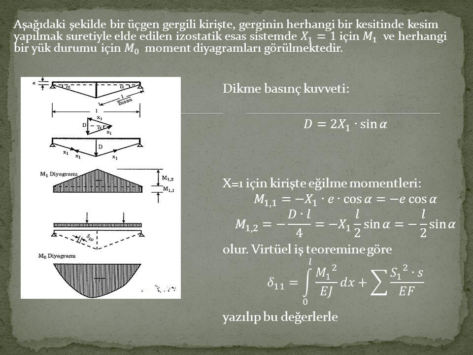 Aşağıdaki şekilde bir üçgen gergili kirişte, gerginin herhangi bir kesitinde kesim yapılmak suretiyle elde edilen izostatik esas sistemde 𝑋 1 =1 için 𝑀 1 ve herhangi bir yük durumu için 𝑀 0 moment diyagramları görülmektedir.