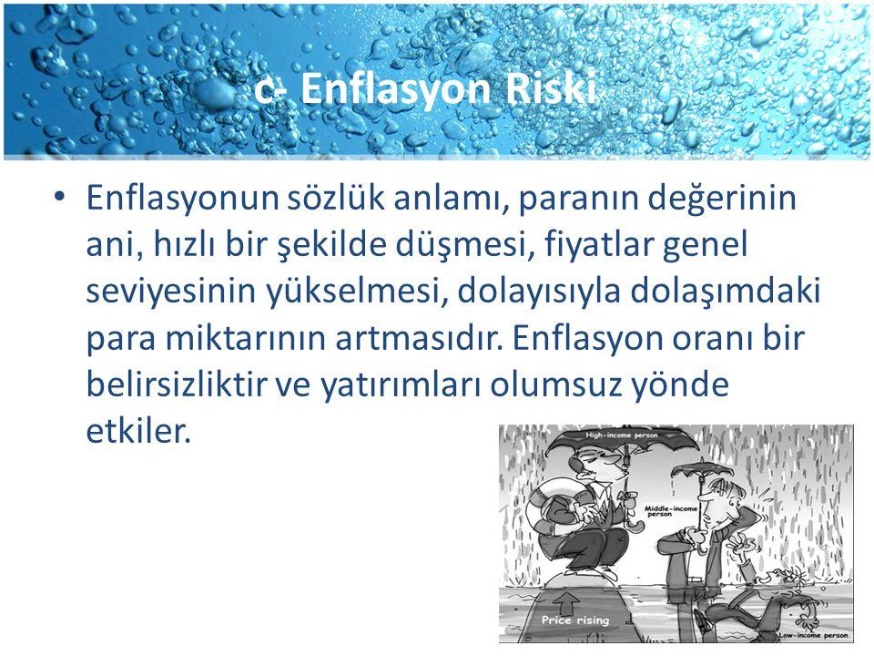 c- Enflasyon Riski