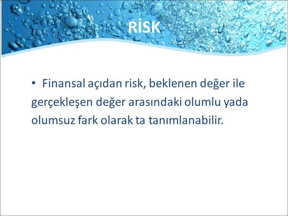 RİSK Finansal açıdan risk, beklenen değer ile