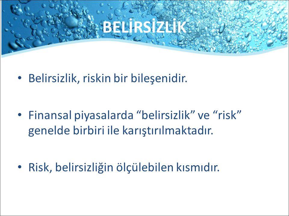 BELİRSİZLİK Belirsizlik, riskin bir bileşenidir.