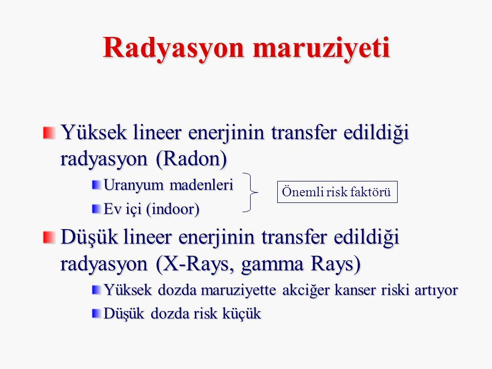Radyasyon maruziyeti Yüksek lineer enerjinin transfer edildiği radyasyon (Radon) Uranyum madenleri.