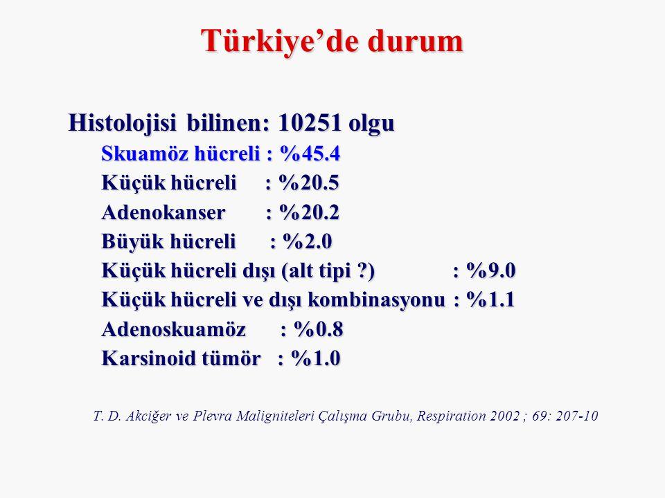 Türkiye'de durum Histolojisi bilinen: 10251 olgu