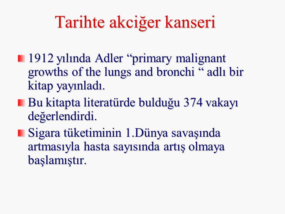 Tarihte akciğer kanseri