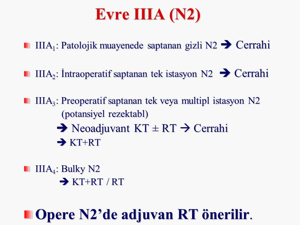 Evre IIIA (N2) Opere N2'de adjuvan RT önerilir.