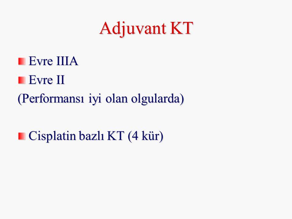 Adjuvant KT Evre IIIA Evre II (Performansı iyi olan olgularda)