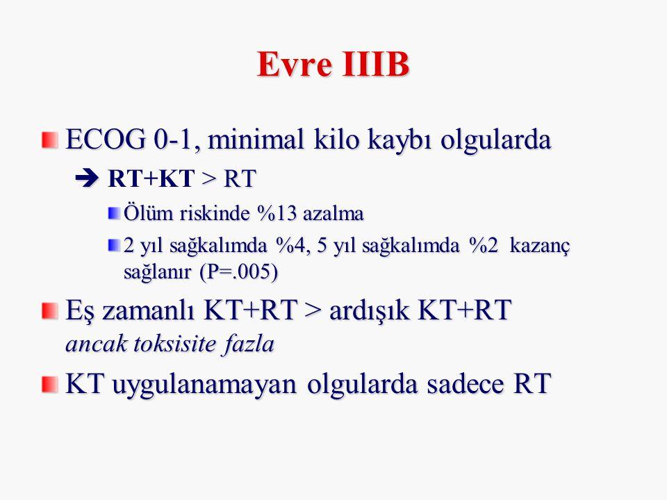 Evre IIIB ECOG 0-1, minimal kilo kaybı olgularda