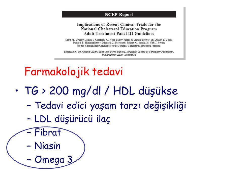 TG > 200 mg/dl / HDL düşükse
