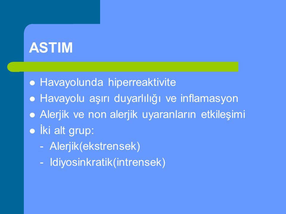 ASTIM Havayolunda hiperreaktivite