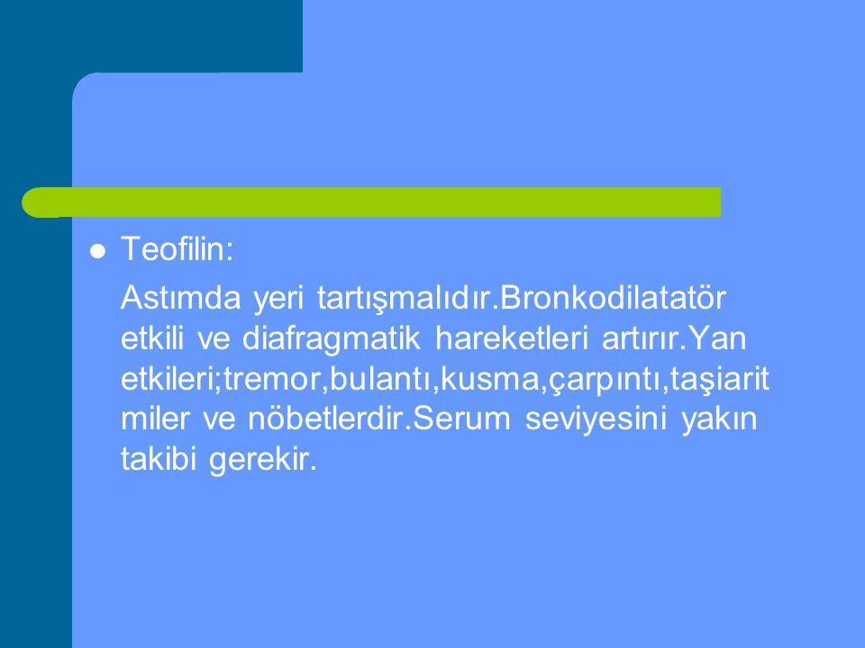 Teofilin: