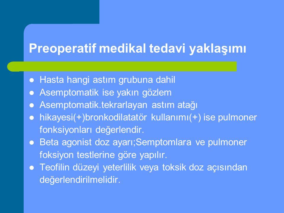 Preoperatif medikal tedavi yaklaşımı