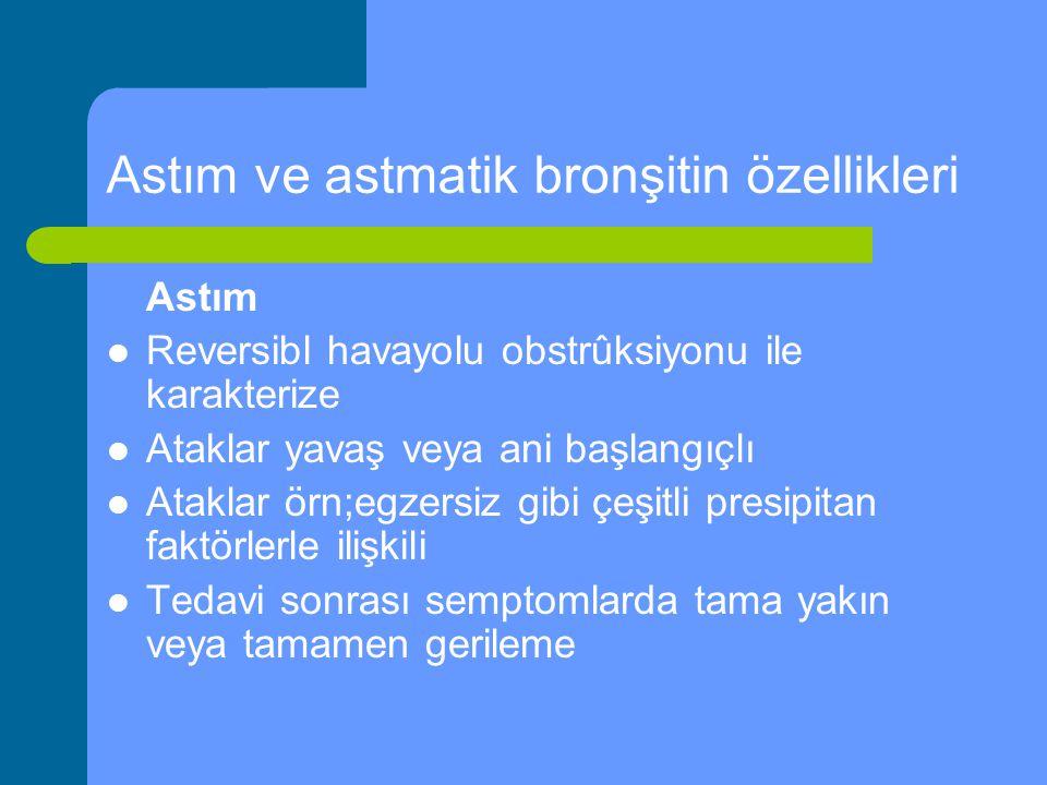 Astım ve astmatik bronşitin özellikleri