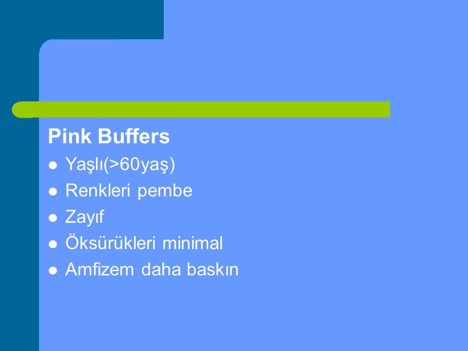 Pink Buffers Yaşlı(>60yaş) Renkleri pembe Zayıf Öksürükleri minimal