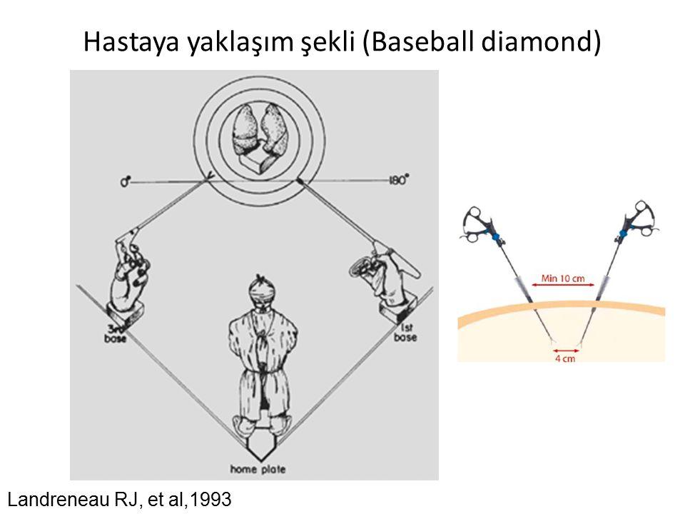 Hastaya yaklaşım şekli (Baseball diamond)
