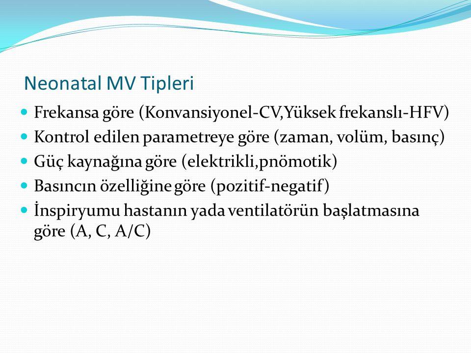 Neonatal MV Tipleri Frekansa göre (Konvansiyonel-CV,Yüksek frekanslı-HFV) Kontrol edilen parametreye göre (zaman, volüm, basınç)