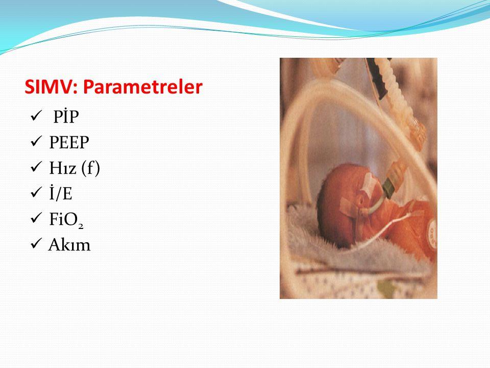 SIMV: Parametreler PİP PEEP Hız (f) İ/E FiO2 Akım