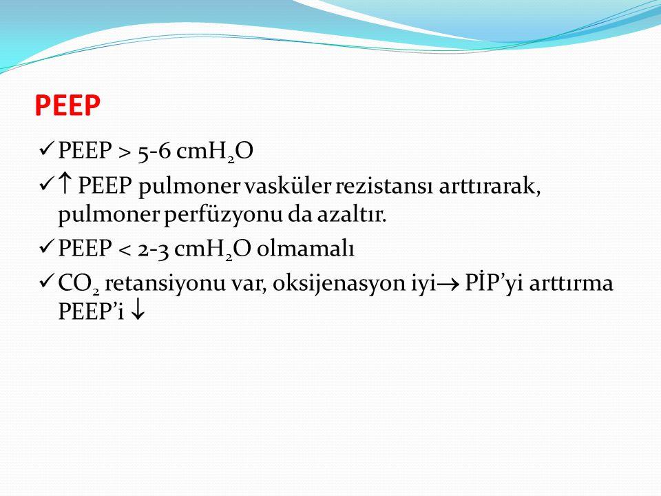PEEP PEEP > 5-6 cmH2O.  PEEP pulmoner vasküler rezistansı arttırarak, pulmoner perfüzyonu da azaltır.