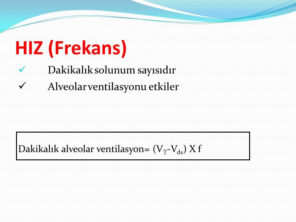HIZ (Frekans) Alveolar ventilasyonu etkiler