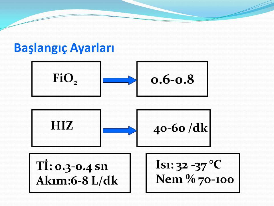 Başlangıç Ayarları 0.6-0.8 FiO2 HIZ 40-60 /dk Isı: 32 -37 °C