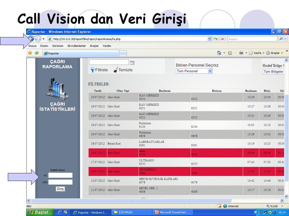 Call Vision dan Veri Girişi