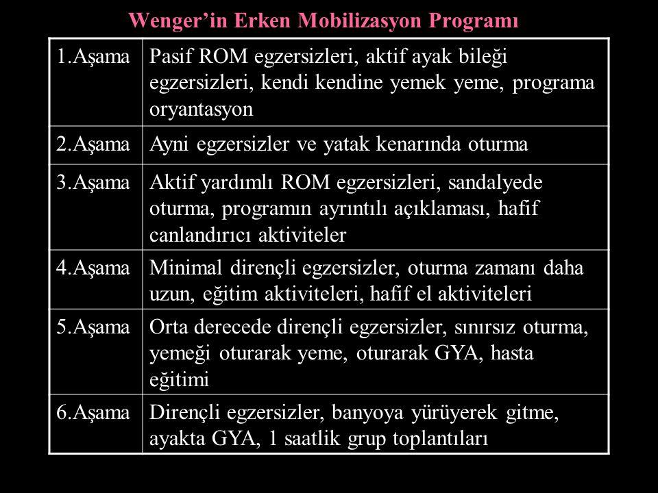 Wenger'in Erken Mobilizasyon Programı