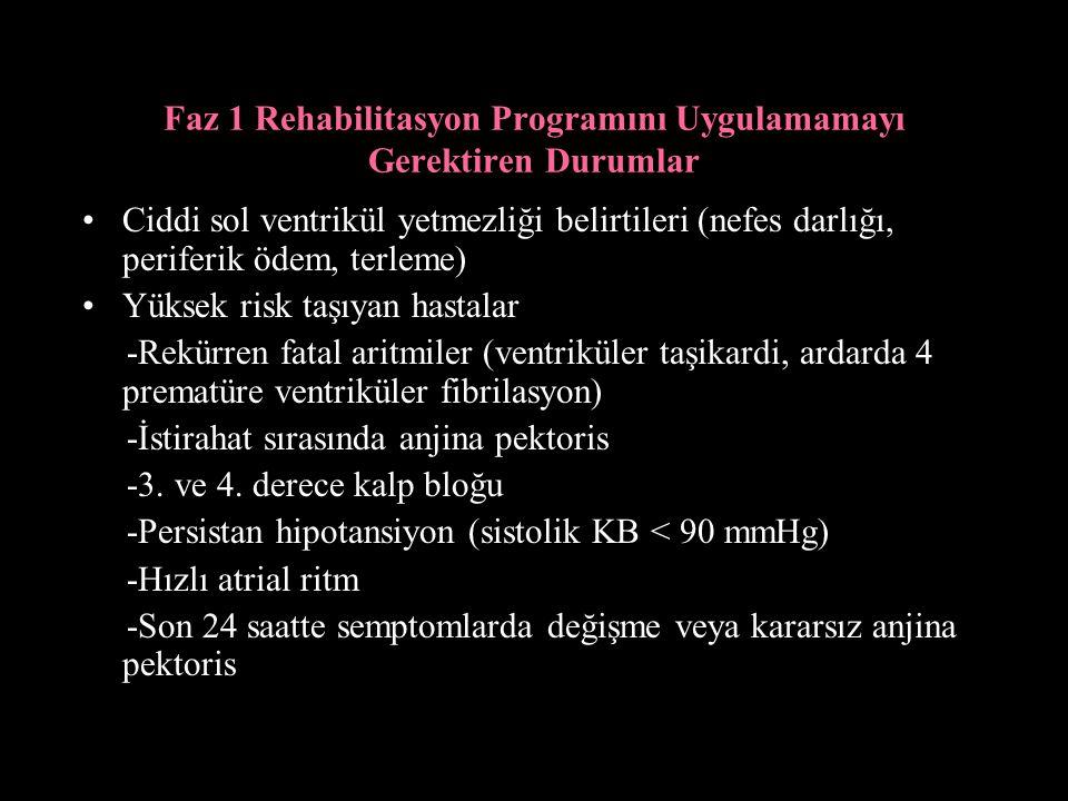 Faz 1 Rehabilitasyon Programını Uygulamamayı Gerektiren Durumlar