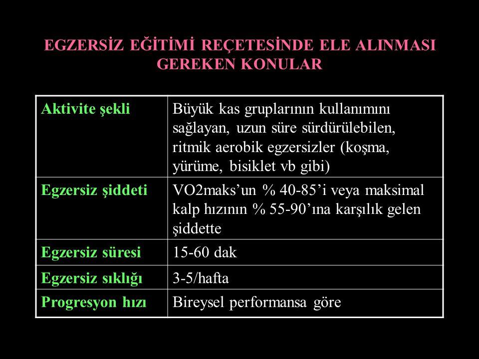 EGZERSİZ EĞİTİMİ REÇETESİNDE ELE ALINMASI GEREKEN KONULAR