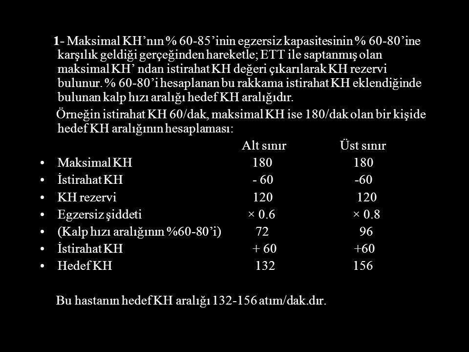 1- Maksimal KH'nın % 60-85'inin egzersiz kapasitesinin % 60-80'ine karşılık geldiği gerçeğinden hareketle; ETT ile saptanmış olan maksimal KH' ndan istirahat KH değeri çıkarılarak KH rezervi bulunur. % 60-80'i hesaplanan bu rakkama istirahat KH eklendiğinde bulunan kalp hızı aralığı hedef KH aralığıdır.