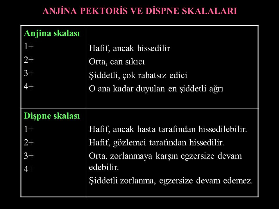 ANJİNA PEKTORİS VE DİSPNE SKALALARI