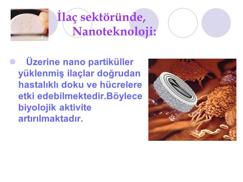 İlaç sektöründe, Nanoteknoloji: