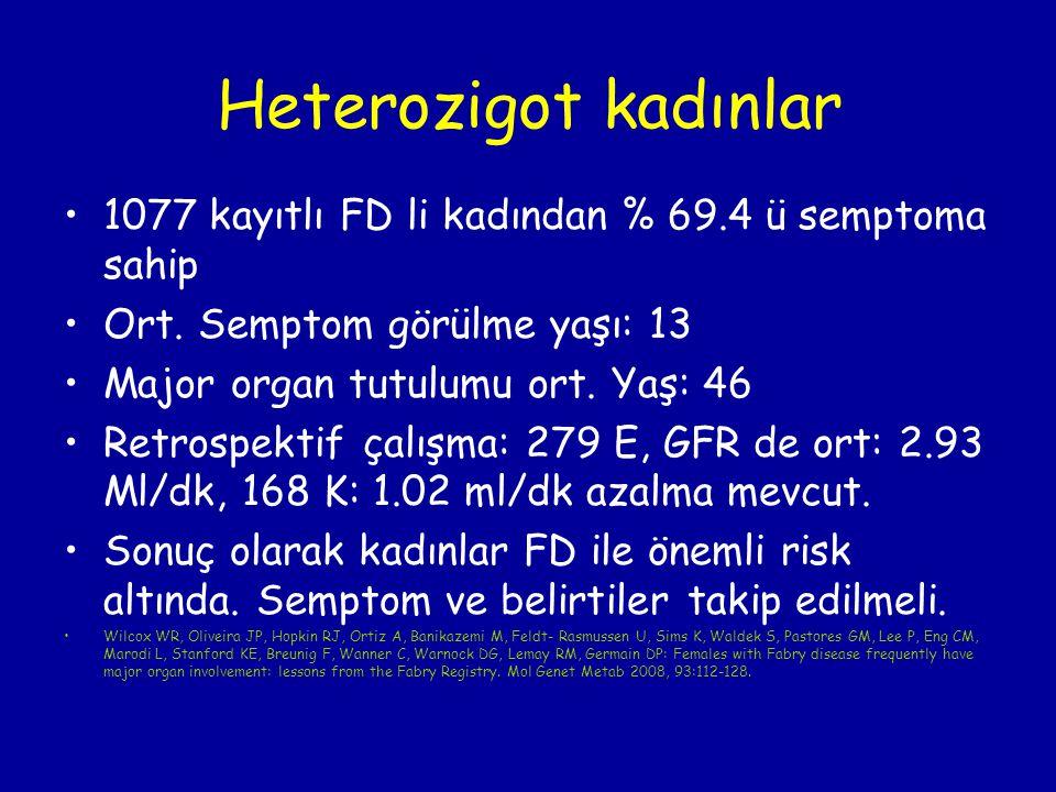 Heterozigot kadınlar 1077 kayıtlı FD li kadından % 69.4 ü semptoma sahip. Ort. Semptom görülme yaşı: 13.