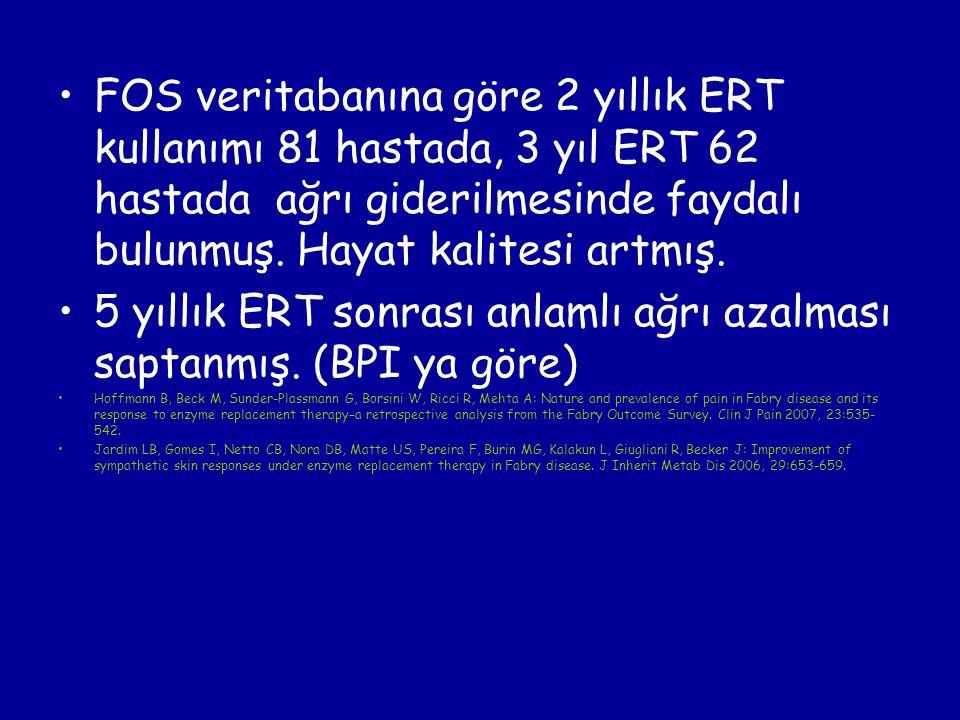 5 yıllık ERT sonrası anlamlı ağrı azalması saptanmış. (BPI ya göre)