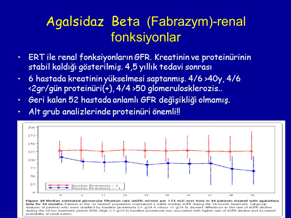 Agalsidaz Beta (Fabrazym)-renal fonksiyonlar