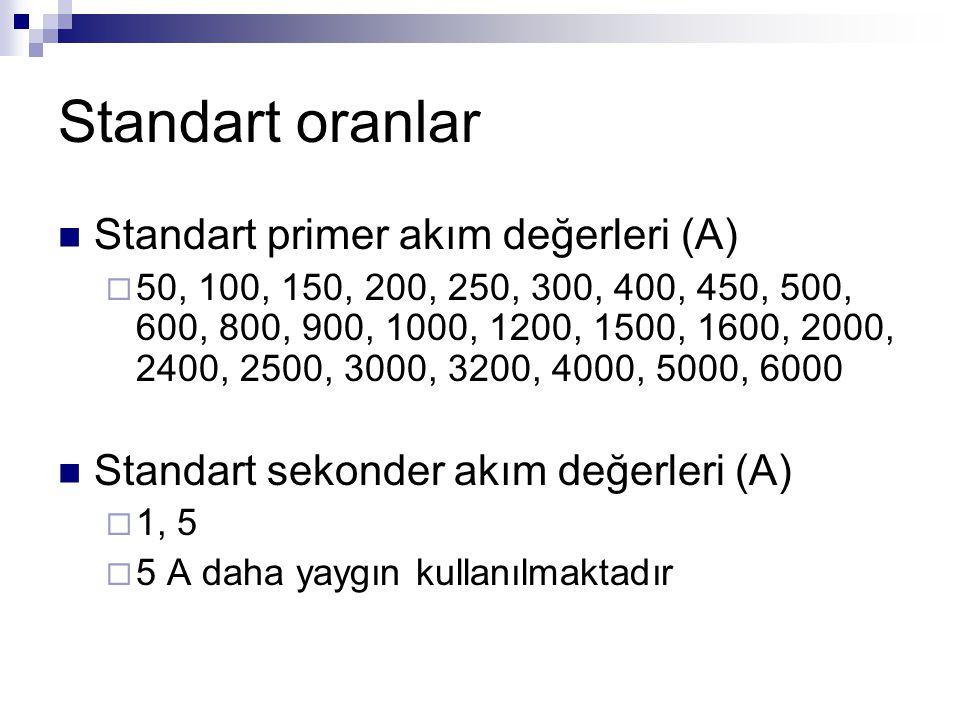 Standart oranlar Standart primer akım değerleri (A)