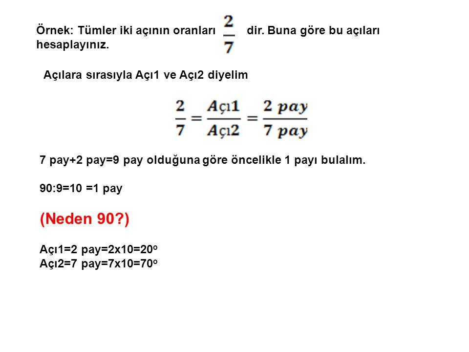 Örnek: Tümler iki açının oranları. dir