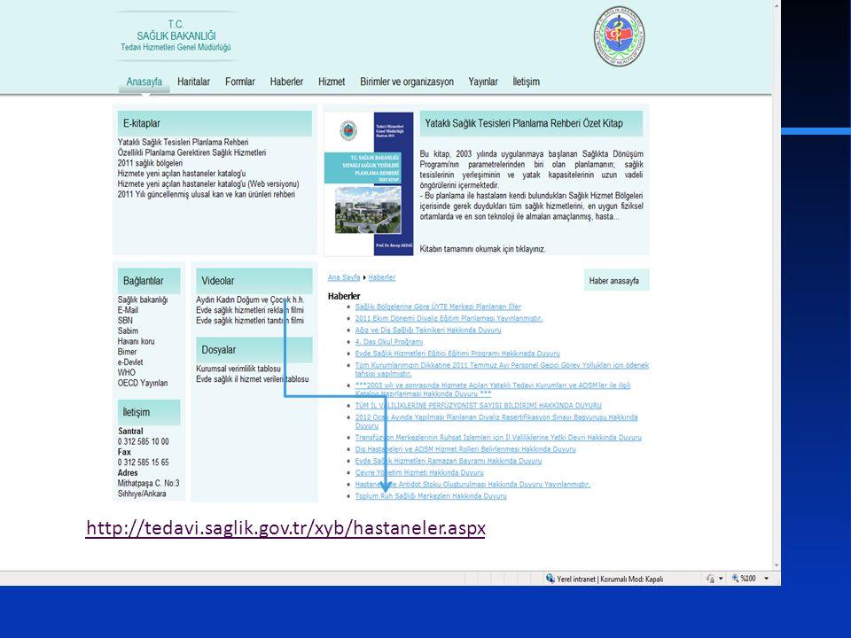 http://tedavi.saglik.gov.tr/xyb/hastaneler.aspx