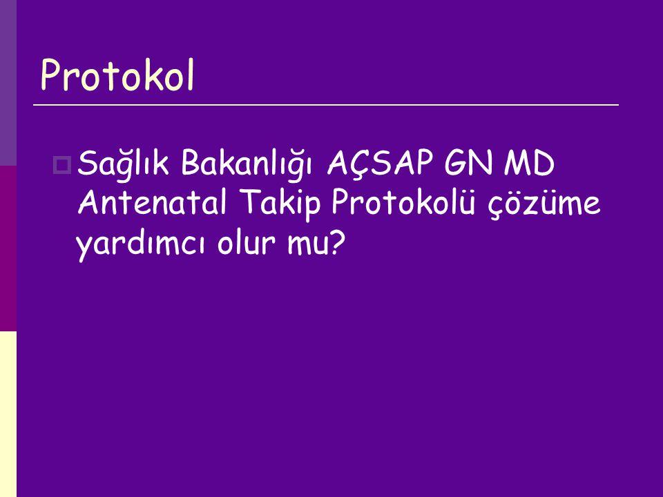 Protokol Sağlık Bakanlığı AÇSAP GN MD Antenatal Takip Protokolü çözüme yardımcı olur mu