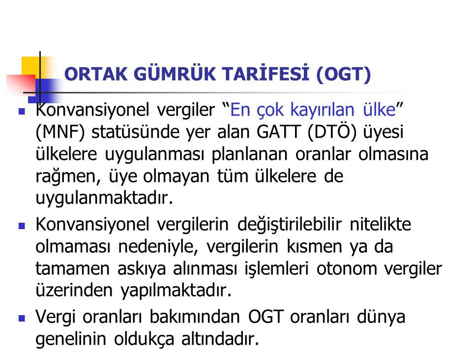 ORTAK GÜMRÜK TARİFESİ (OGT)