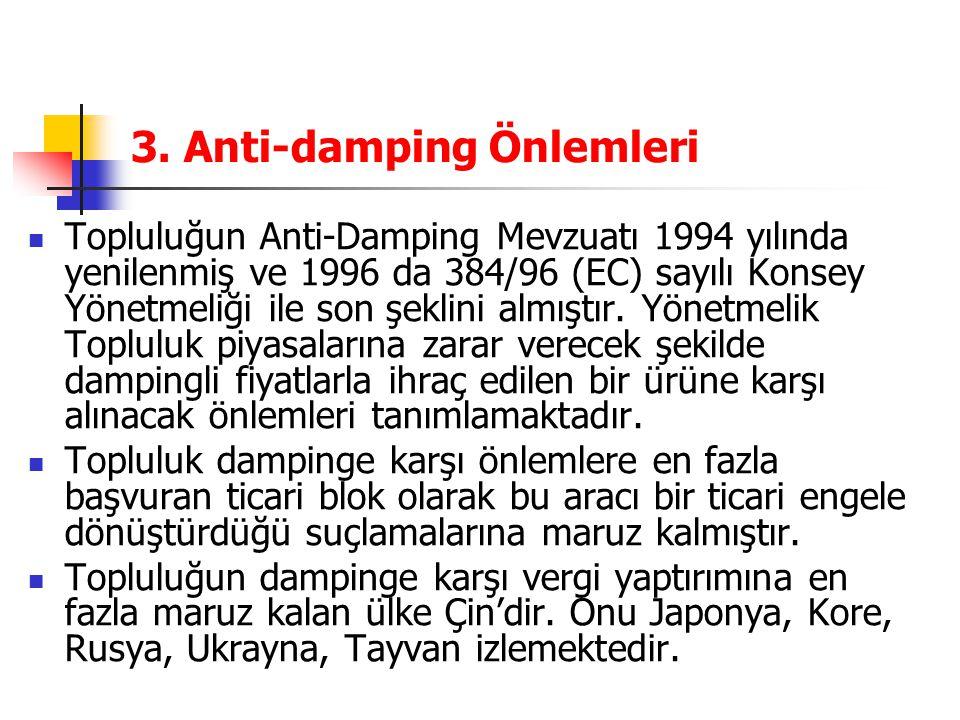 3. Anti-damping Önlemleri