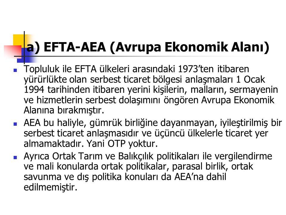 a) EFTA-AEA (Avrupa Ekonomik Alanı)
