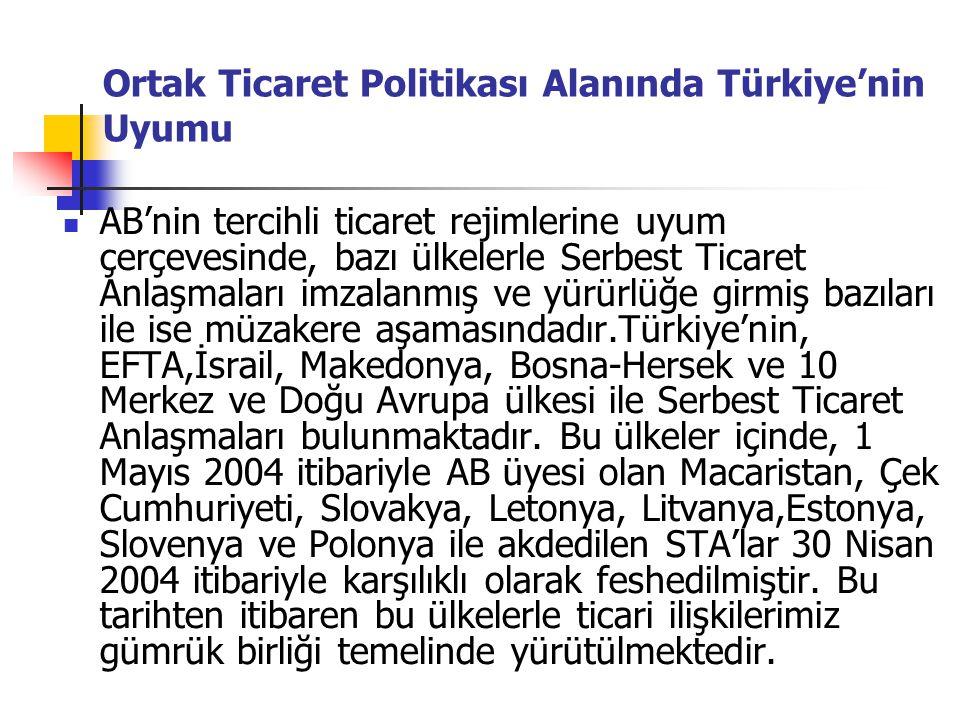 Ortak Ticaret Politikası Alanında Türkiye'nin Uyumu