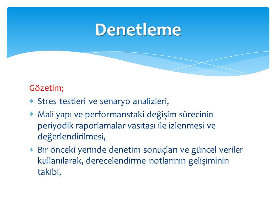 Denetleme Gözetim; Stres testleri ve senaryo analizleri,