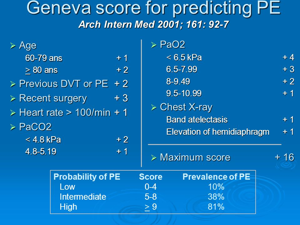 Geneva score for predicting PE Arch Intern Med 2001; 161: 92-7
