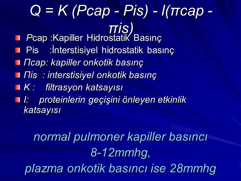 Q = K (Pcap - Pis) - l(πcap - πis)