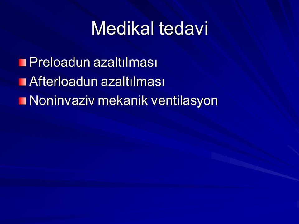 Medikal tedavi Preloadun azaltılması Afterloadun azaltılması