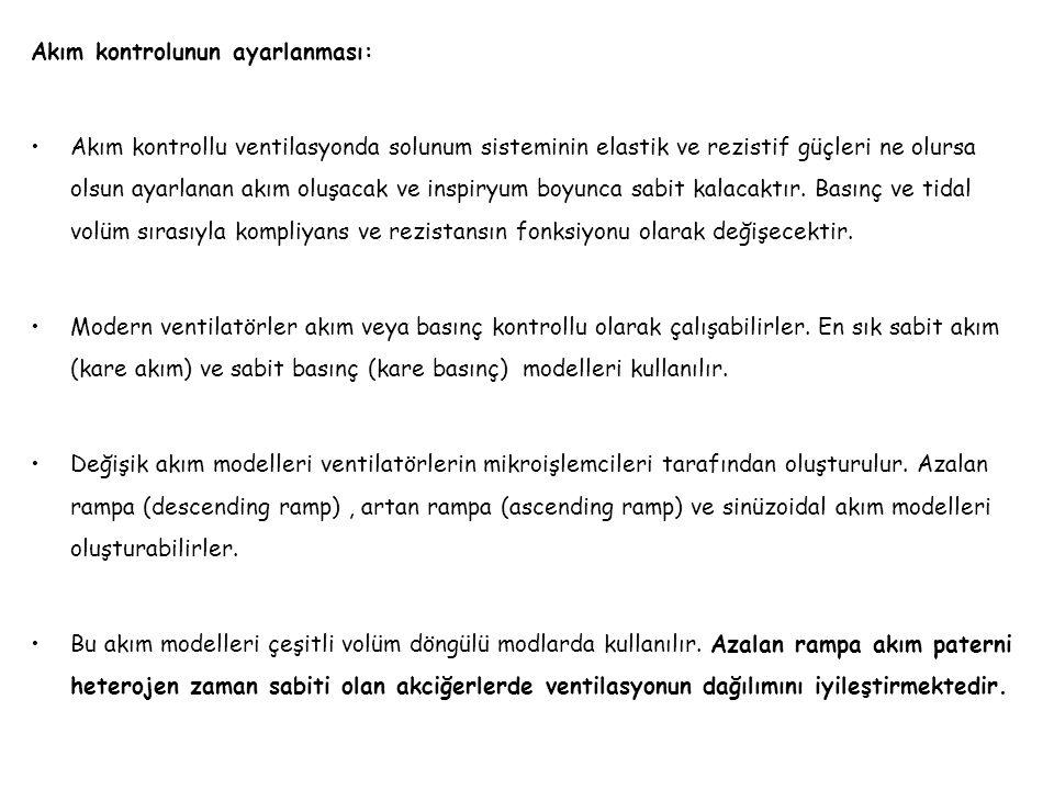 Akım kontrolunun ayarlanması: