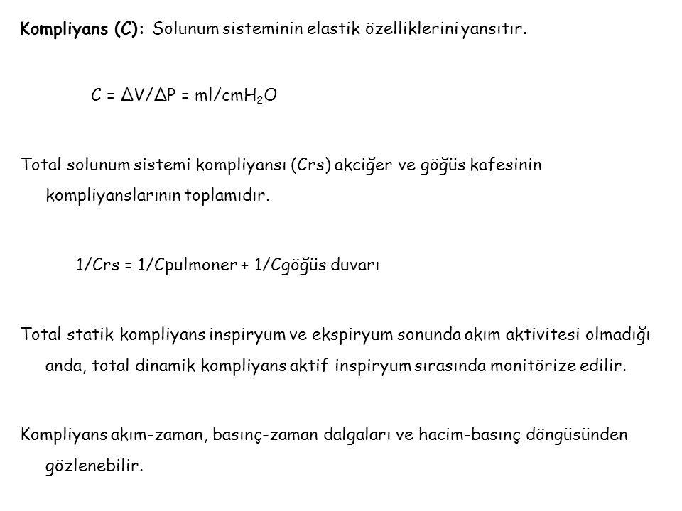 Kompliyans (C): Solunum sisteminin elastik özelliklerini yansıtır.