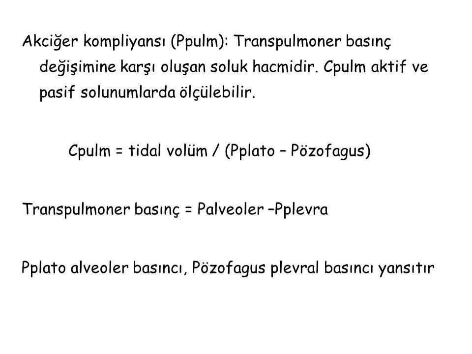 Akciğer kompliyansı (Ppulm): Transpulmoner basınç değişimine karşı oluşan soluk hacmidir. Cpulm aktif ve pasif solunumlarda ölçülebilir.